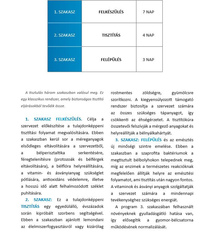 colovada.program-szakaszai
