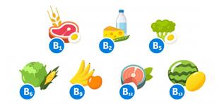 b-vitamin-antalvali